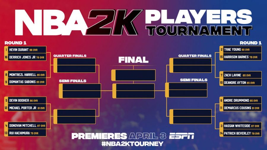 The bracket of the NBA 2K20 players tournament.
